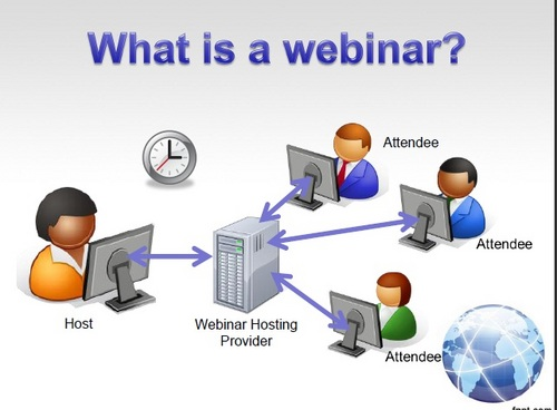 Product picture Beginners Guide To Webinars (PLR)